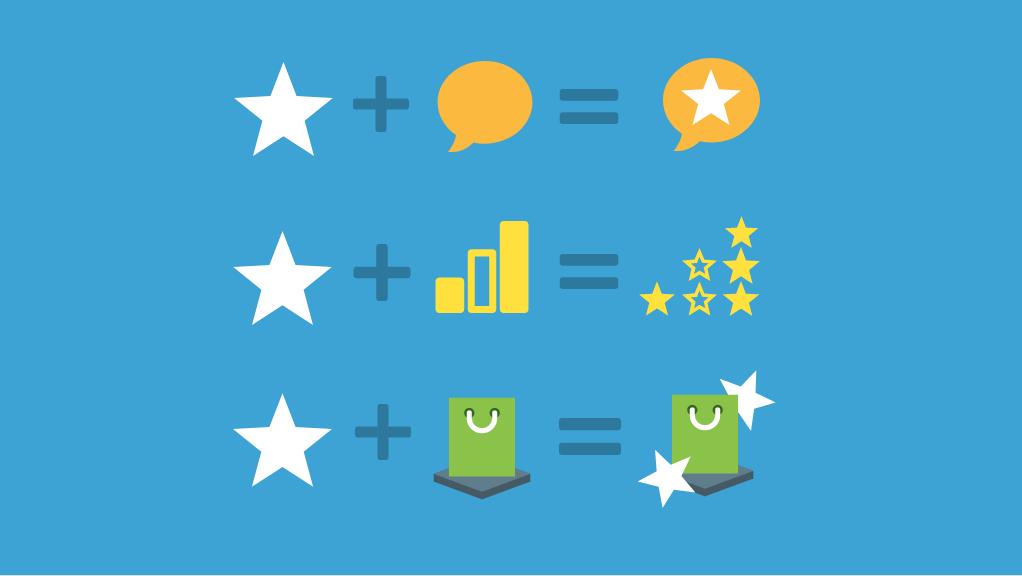 Nimbus Marketing voted #1 by Rising Star Reviews