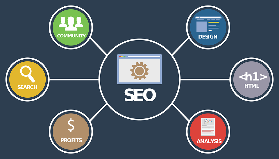 399 Useful SEO Tools & Services For 2020