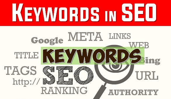 Make sure you're considering keywords for your blog content