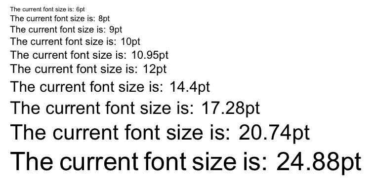 Make sure your font size is big enough to read